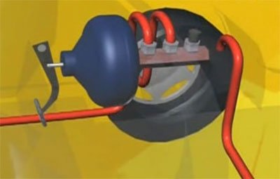 Ремонт гидравлической трубки тормозной системы
