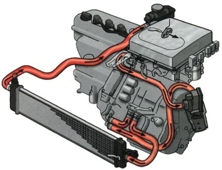 Контуры системы охлаждения Toyota Prius