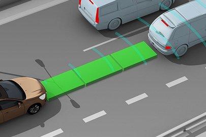 Метод определения безопасной дистанции