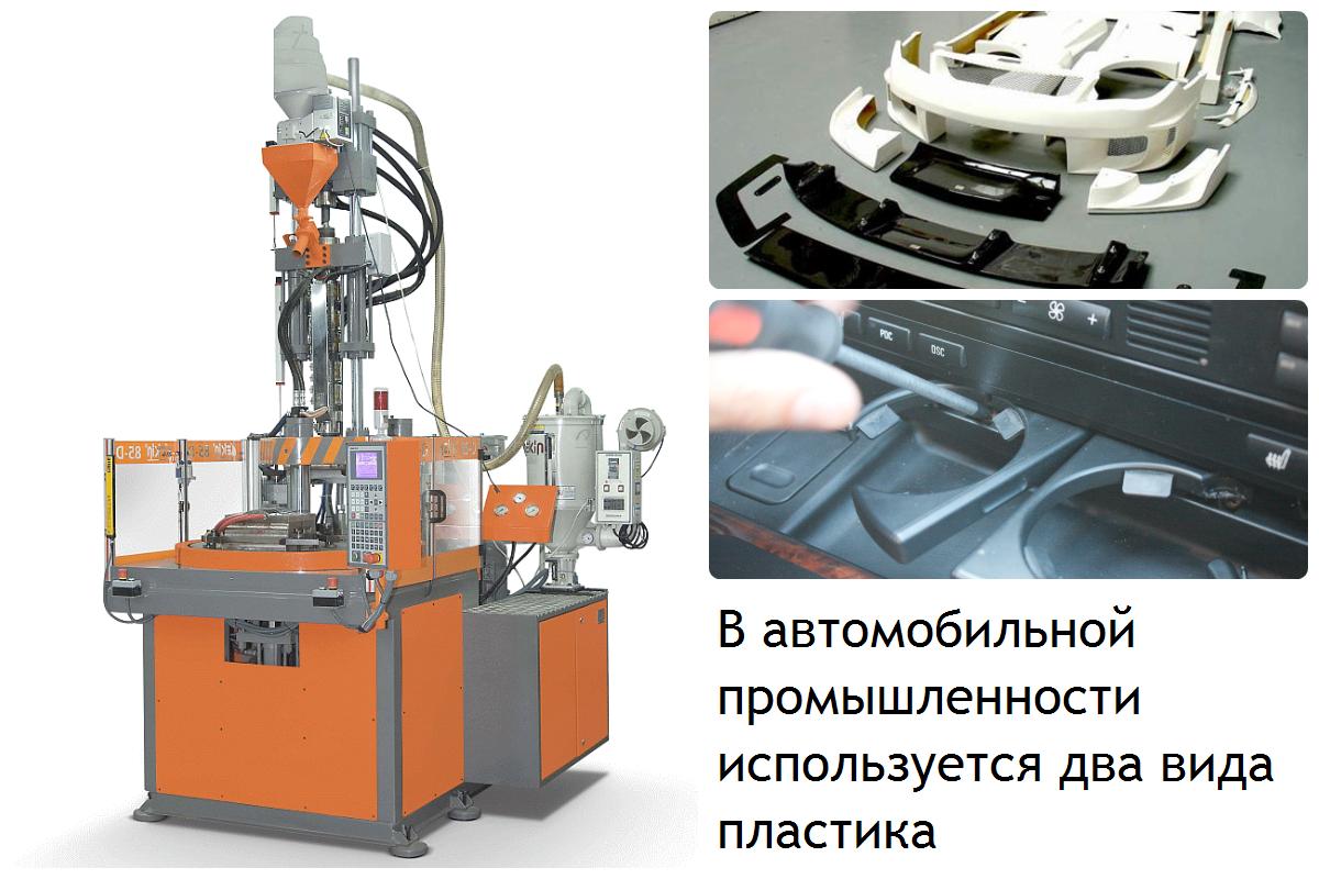 Термопласт-автомат, внешний обвес кузова, пластиковые детали интерьера
