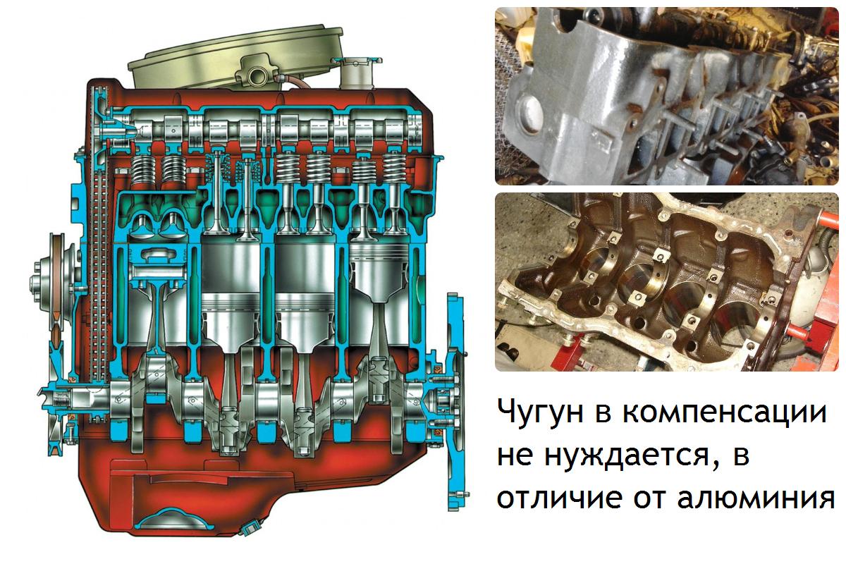 Четырёхцилиндровый ДВС, чугунная ГБЦ 4M40, двигатель 3SZ-VE
