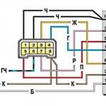 Замок зажигания ВАЗ-2109, схема