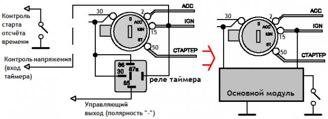 Таймер-полуавтомат, схема его подключения