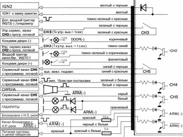 Встроенный турботаймер, вариант 1