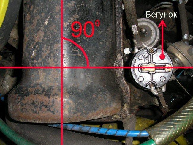 Мотор и трамблёр, выставление бегунка распределителя зажигания