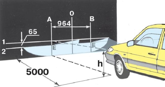 Схема настройки фар на ВАЗ 2114