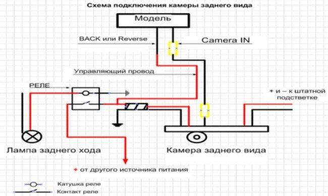 Подключение камеры к навигатору с использованием реле, схема