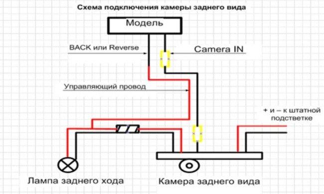 Схема подключения проводной камеры заднего вида к навигатору