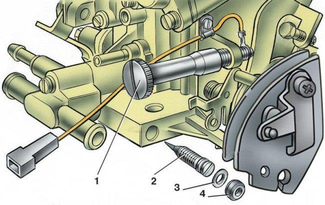Схема расположения основных регулировочных винтов в карбюраторе ВАЗ 2108