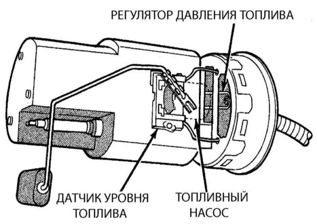 Схема топливной системы автомобиля