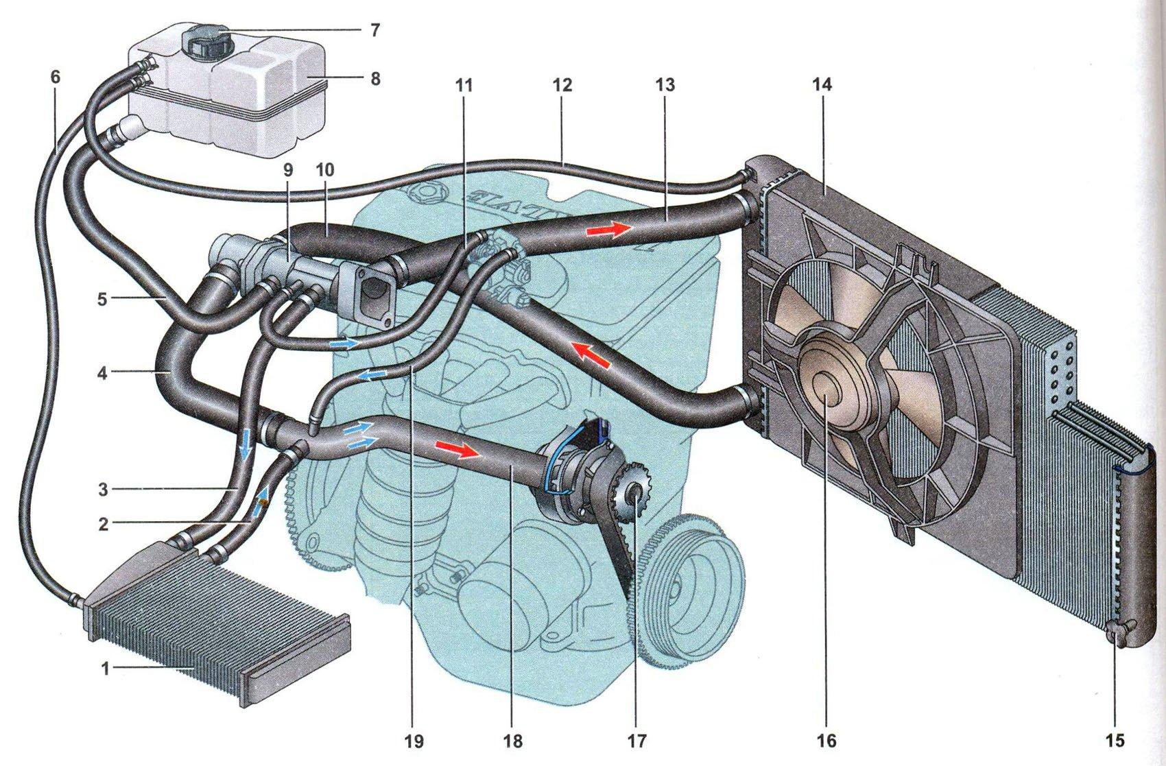 Ваз схема системы охлаждения фото 285