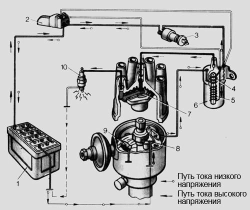 Схема работы батарейного зажигания