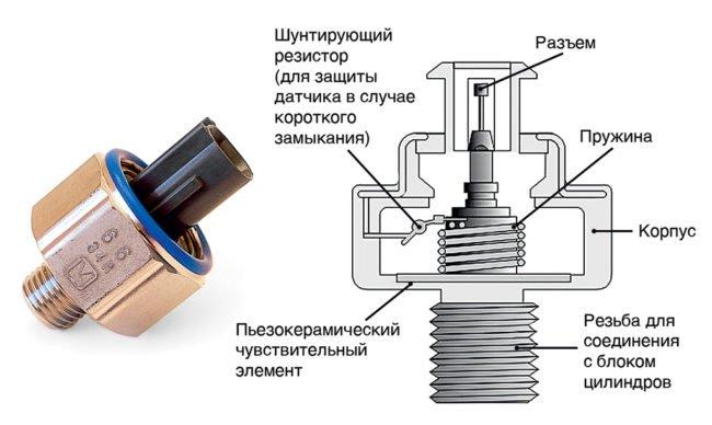 Внешний вид и схема датчика детонации