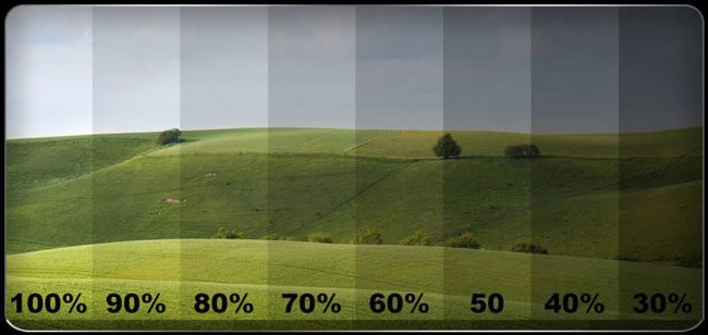 Светопропускная способность тонировки разной толщины