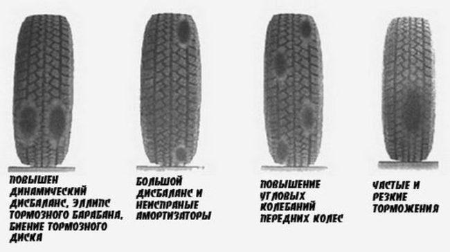 Типы износа шин