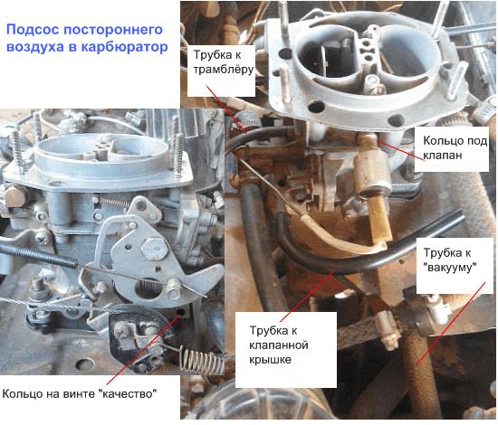 Шипение в двигателе