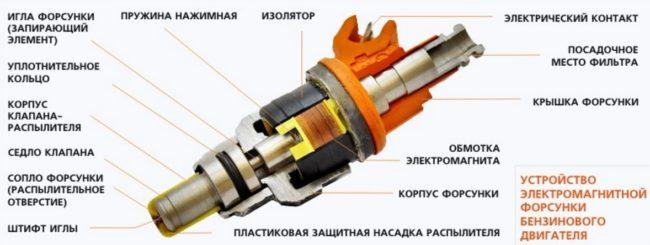 Электромагнитная форсунка DENSO