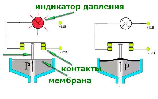 Схема электронного ДДМ
