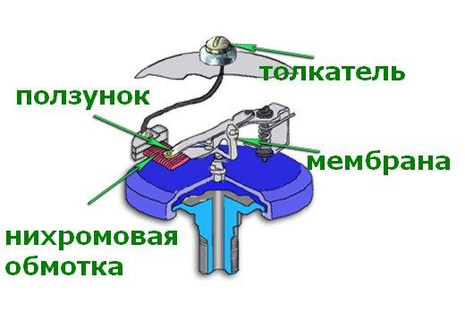 Схема механического ДДМ