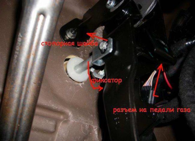 Извлечение фиксатора тормозов «Рено Меган»