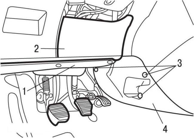 Передние панели в салонной части «Пежо 206»