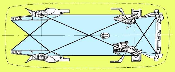 Контрольные точки для измерения геометрии кузова