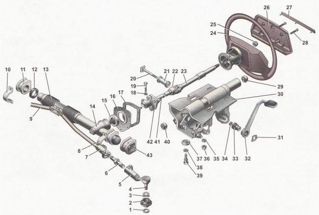 Схема устройства рулевого управления автомобиль ВАЗ 2110