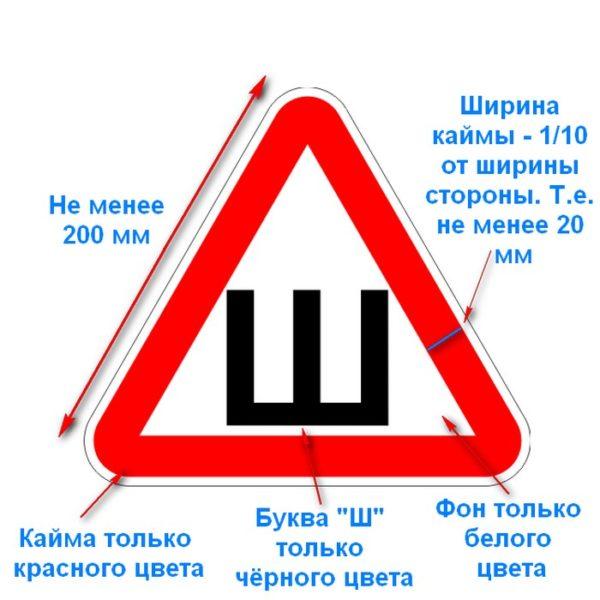 Параметры знака «Шипы»