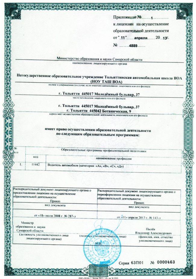 Лицензия на подготовку водителей различных категорией