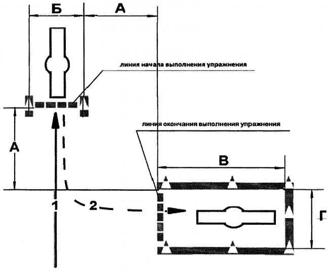 Упражнение «Парковка» (схема)