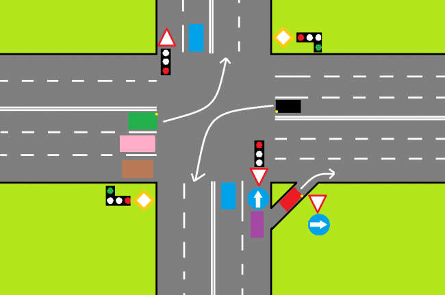 Схема дороги
