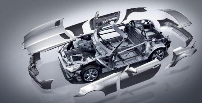 Детализация кузова автомоиля